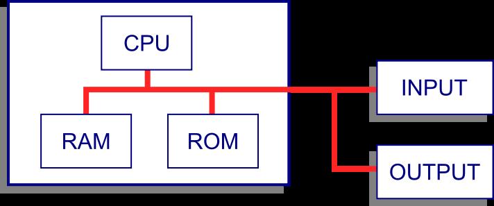 कंप्यूटर की कार्य प्रणाली की जानकारी एवं विशेषताये