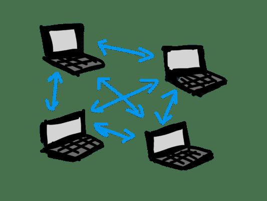 कंप्यूटर नेटवर्क का इतिहास