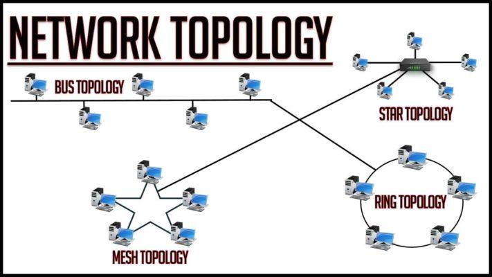 नेटवर्क टोपोलॉजी क्या है (Network Topology in Hindi)