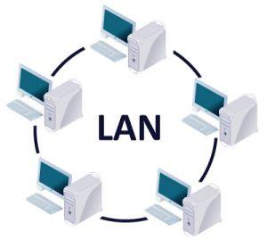 लोकल एरिया नेटवर्क क्या होता है