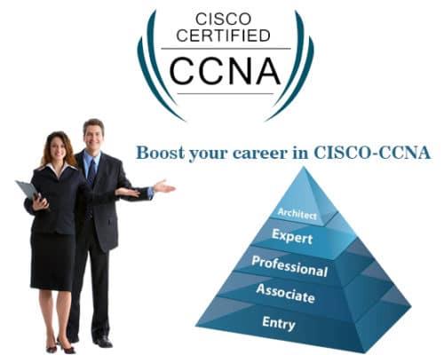 CCNA नेटवर्किंग ट्रेनिंग हिंदी में CCNA RS (200-125) Training in Hindi