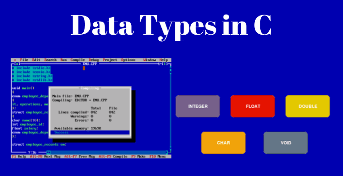 Data Types in C Programming in Hindi