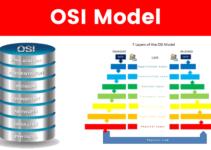 OSI मॉडल क्या है? (जानिये हिंदी में)