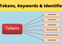 Tokens, Keywords and Identifiers in C Programming – भाग 5